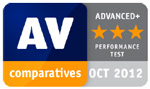 AV-Comparatives – ADVANCED+ Performance Test – OCT 2012