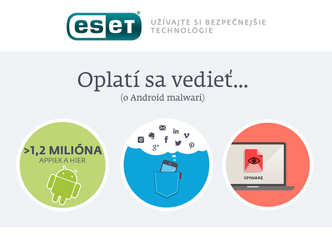 ESET Mobile Security - Infografika